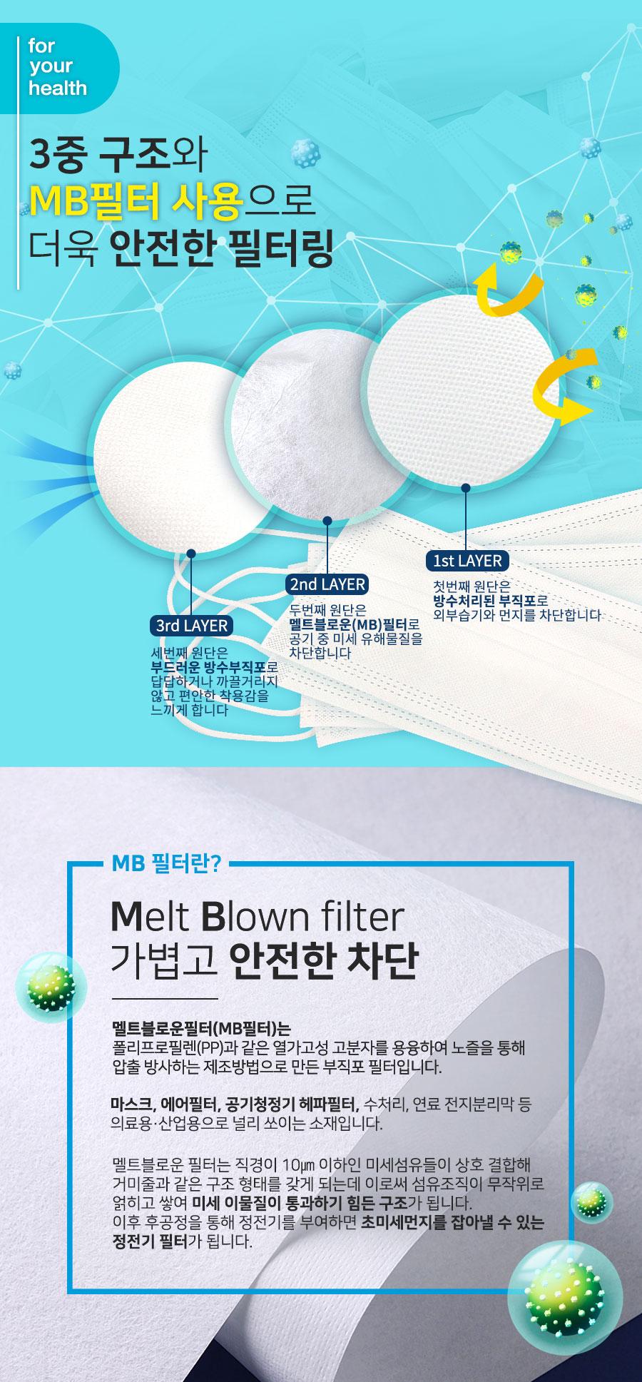 MB필터소개